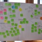 Mindmap / Notes